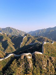 Beijing tours, sights and activities